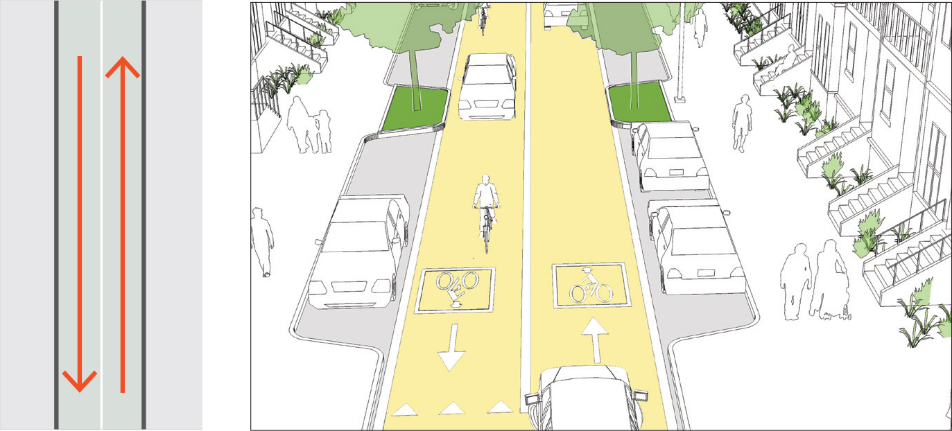 Traffic Calming Strategies Global Designing Cities Initiative Signal Intersection Diagram Also Blank 06 V2 70 A