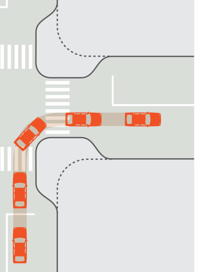 Design Vehicle and Control Vehicle | Global Designing Cities