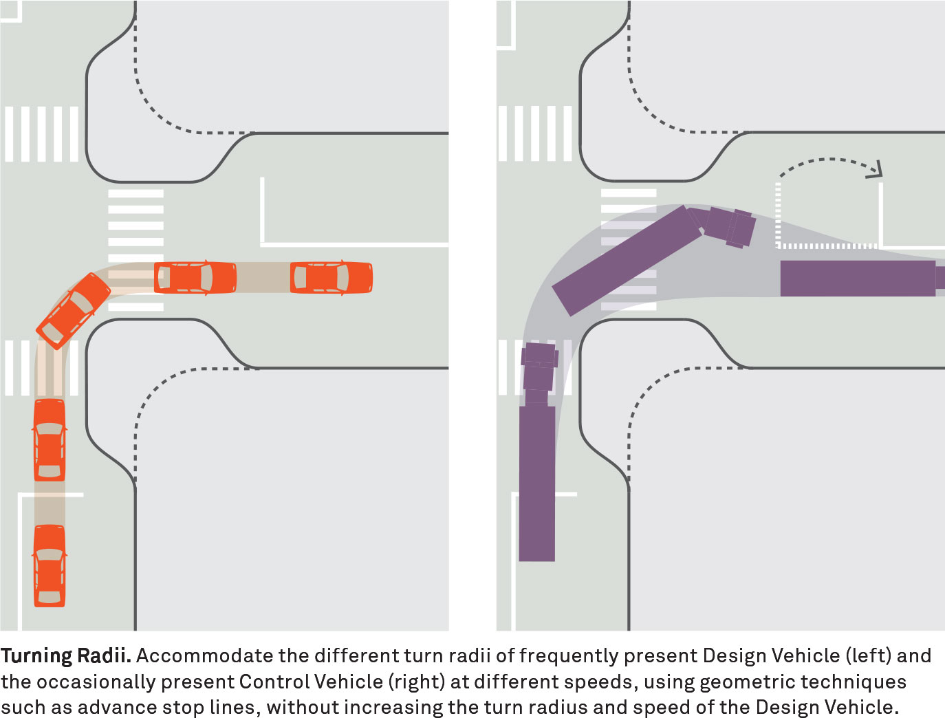 vehicle swept path templates - excellent turning radius templates photos example resume