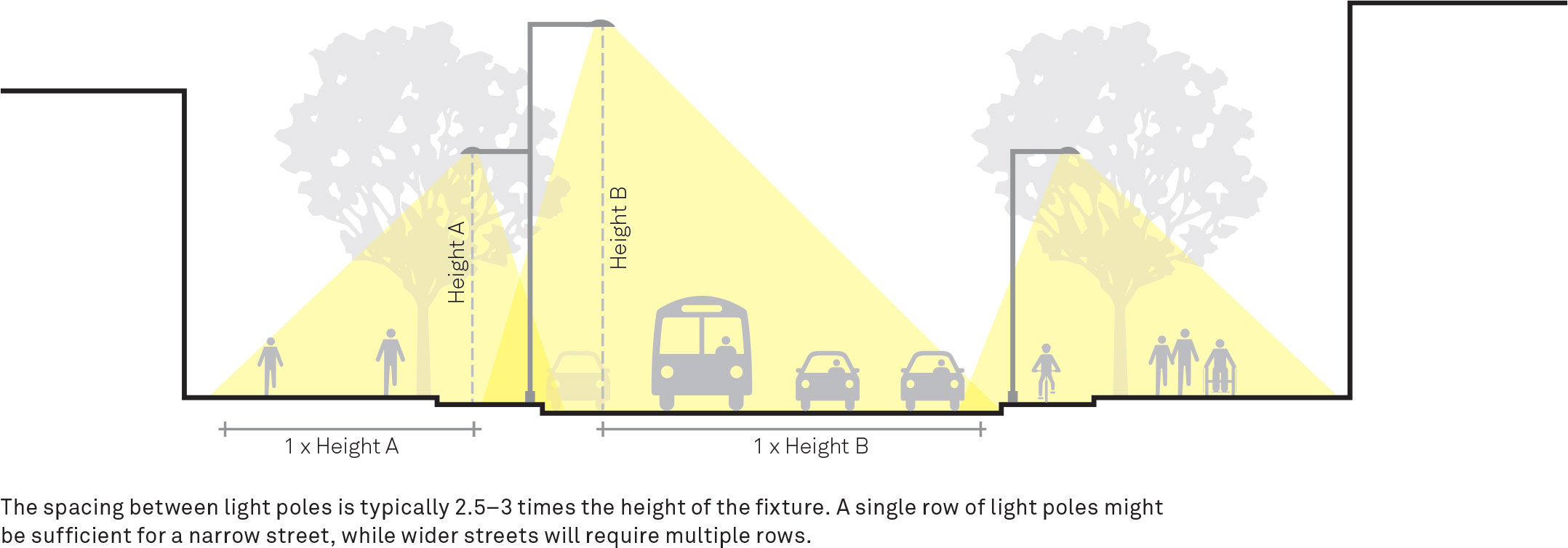 Lighting Design Guidance