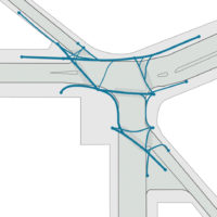 Intersection Analysis