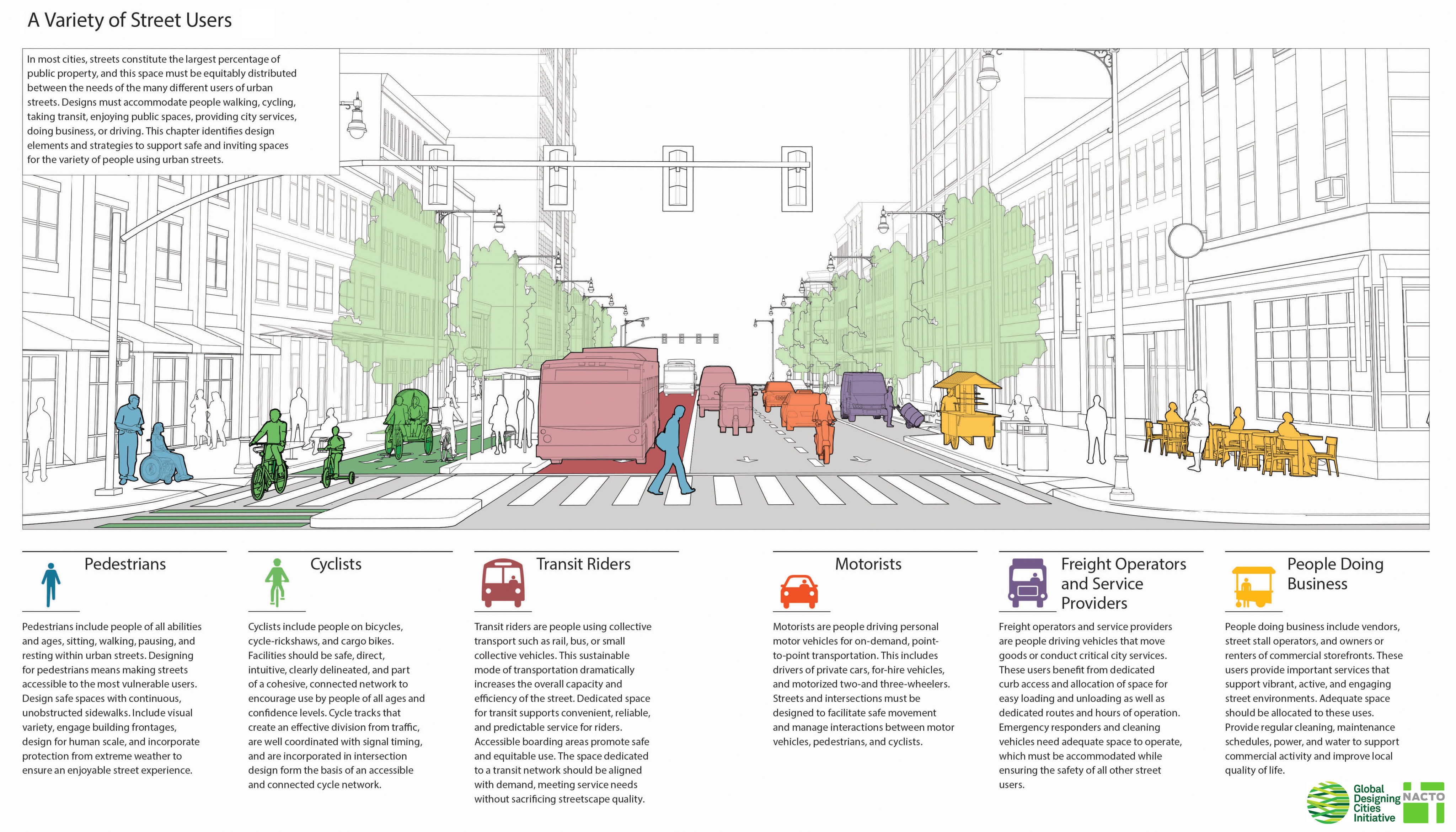 Worldwide Launch Of The Global Street Design Guide Global Designing Cities Initiative